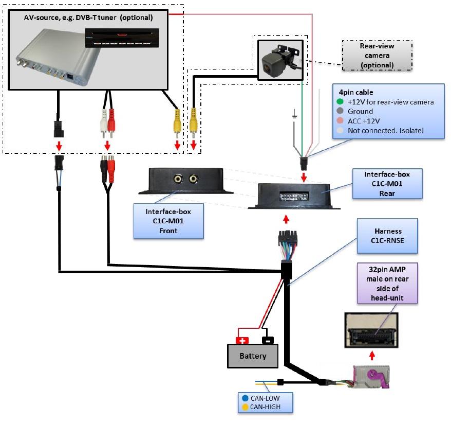 audi a3 8l 8p a4 8h 8e a6 4b tt 8j navi plus rns-e multimedia, Wiring diagram