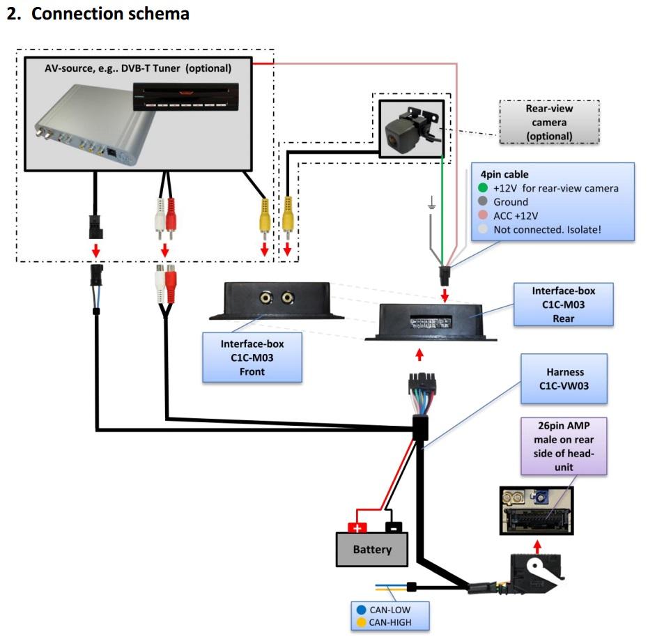 vw rns510 bluetooth radio wiring samsung bluetooth radio